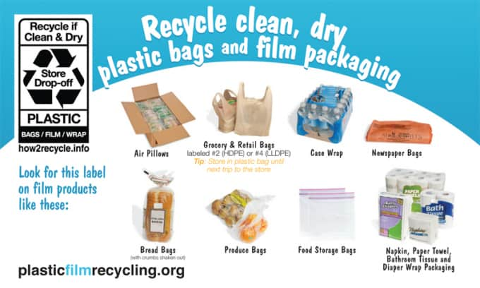 Plastic recycling information